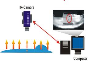 AT汽车仪表板发泡泡孔检测系统